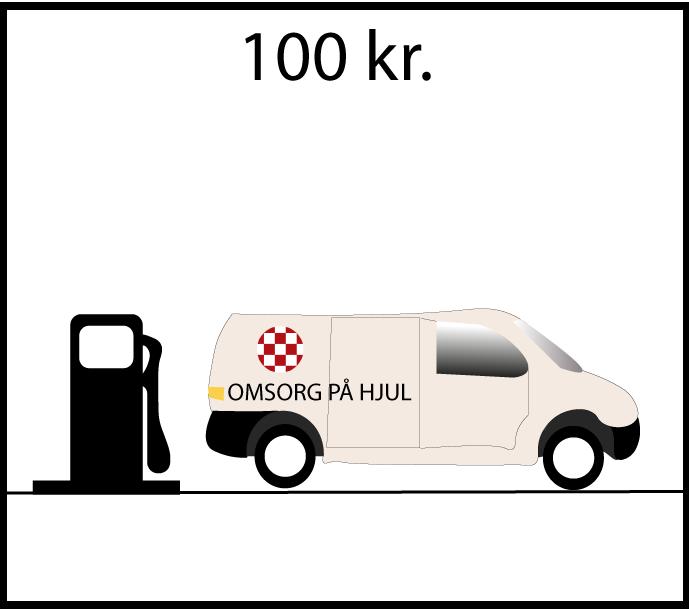 Doner 100 Kr til benzin